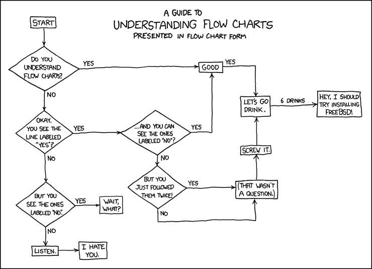 img/understand-flowchart.png